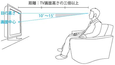テレビを設置する際のポイント